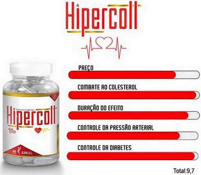 Hipercoll Farmácia